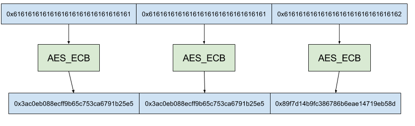 AES_ECB.png