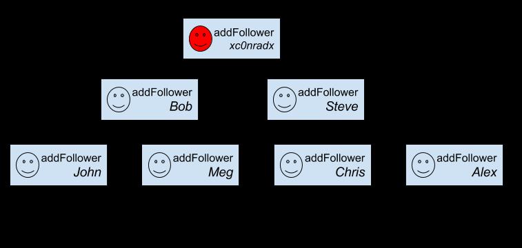 CSRF_Exploit (1).png